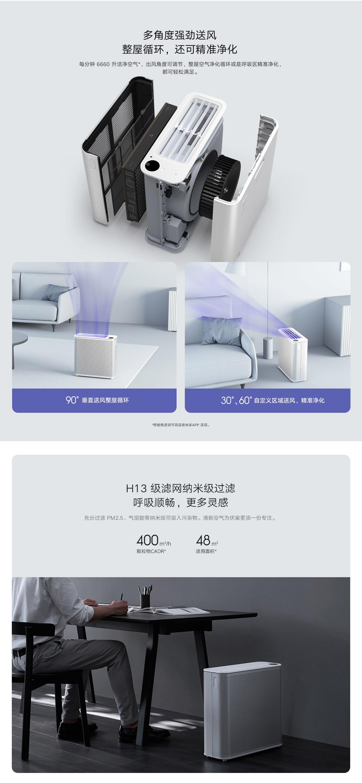 Xiaomi Mijia X, el nuevo purificador de aire de Xiaomi - Noticias Xiaomi