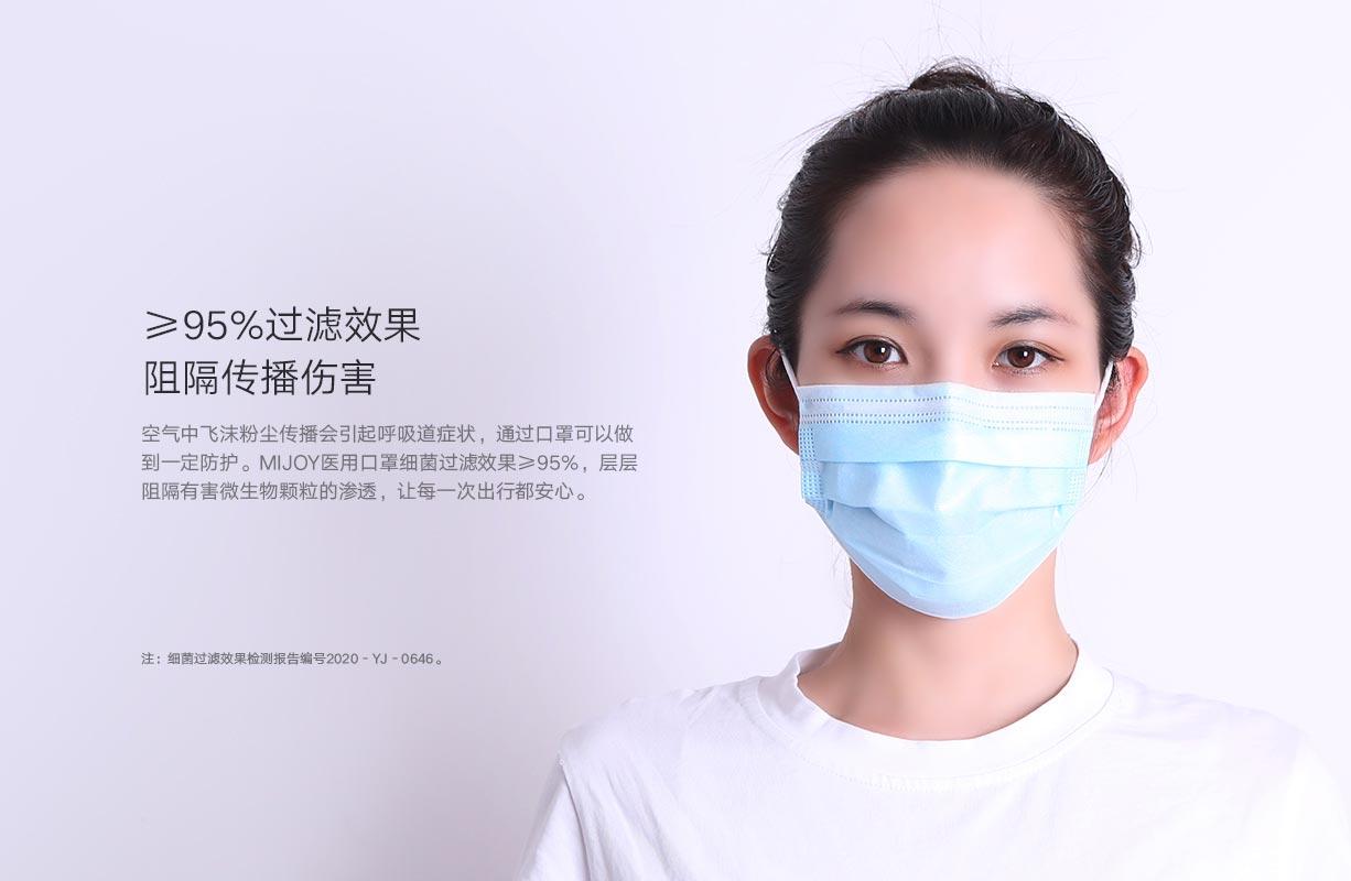 Xiaomi mascarillas MIJOY