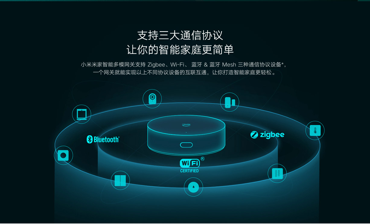 Xiaomi Gateway