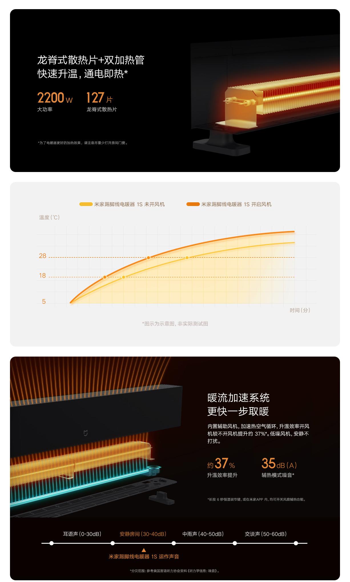 Xiaomi pone a la venta un nuevo radiador enorme bajo su marca Mijia